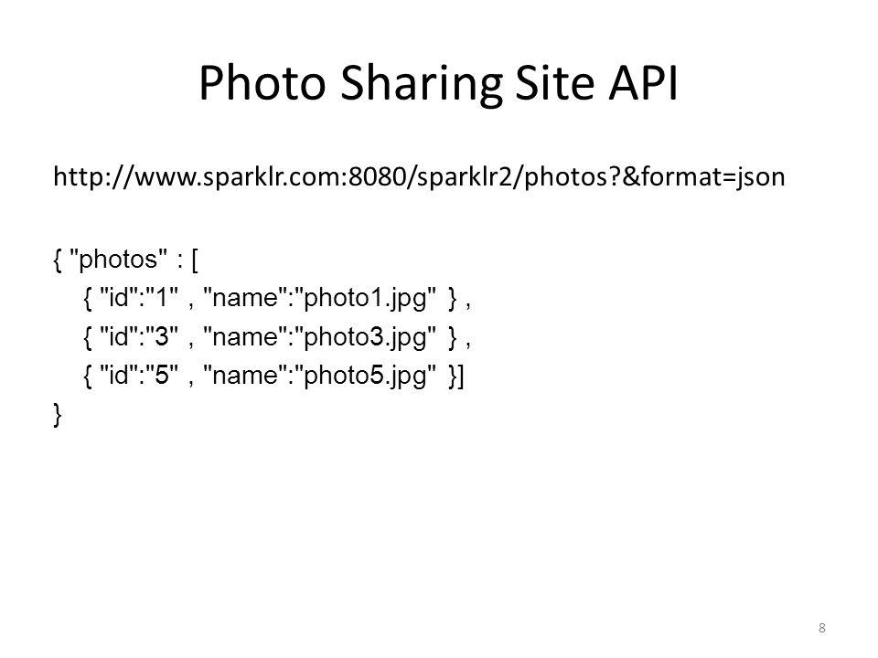 Photo Sharing Site API http://www.sparklr.com:8080/sparklr2/photos &format=json. { photos : [ { id : 1 , name : photo1.jpg } ,